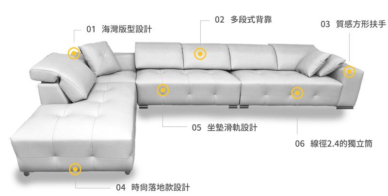 sofada